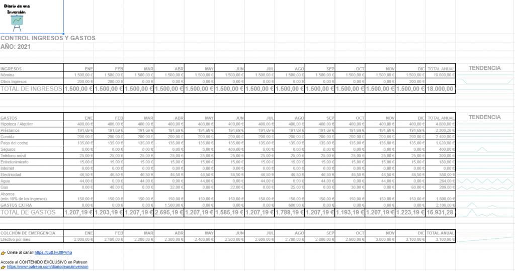 Plantilla control ingresos y gastos